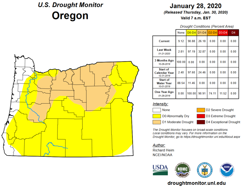 Drought Monitor 1.28.20